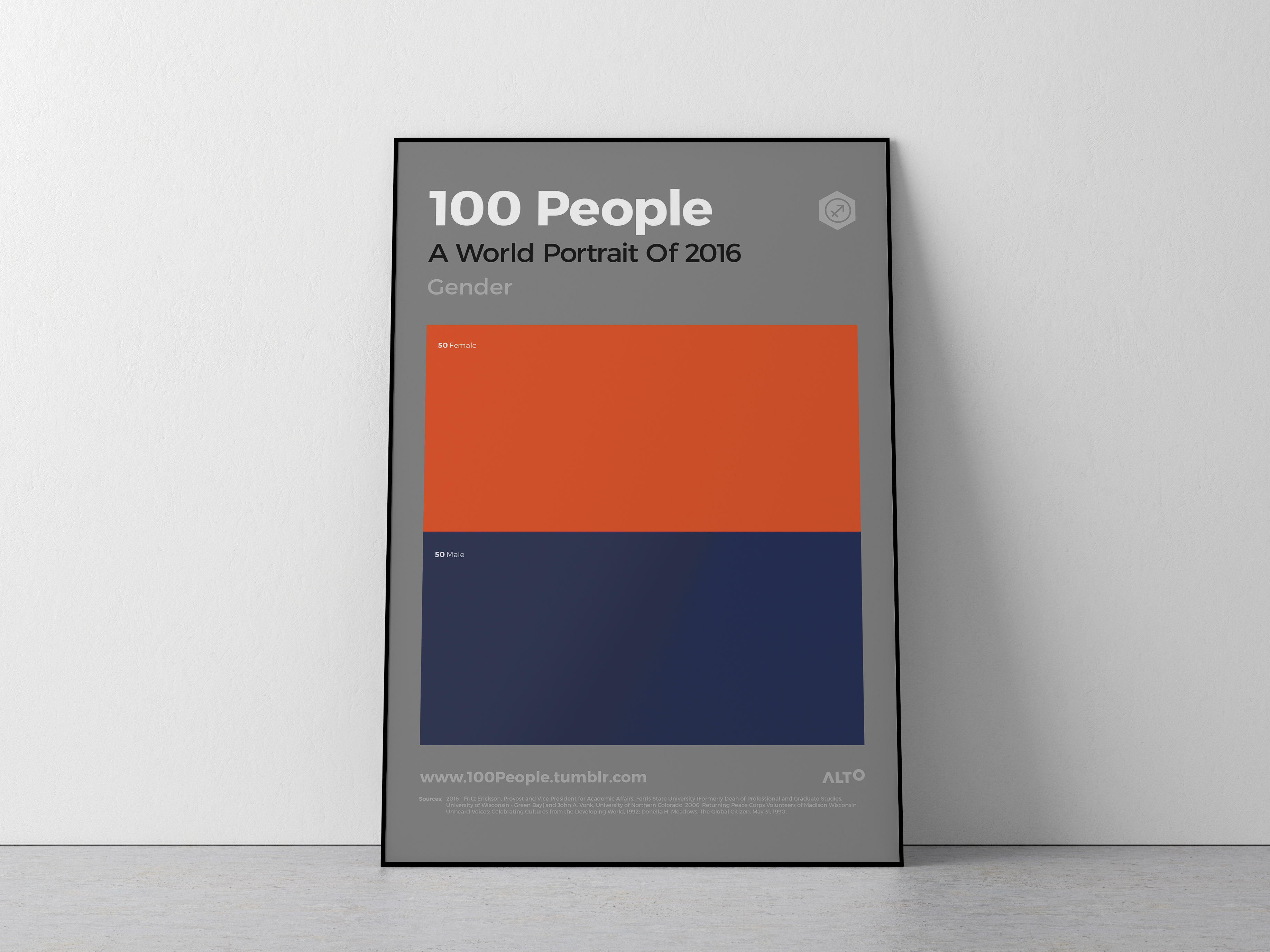 100 people poster. Equality