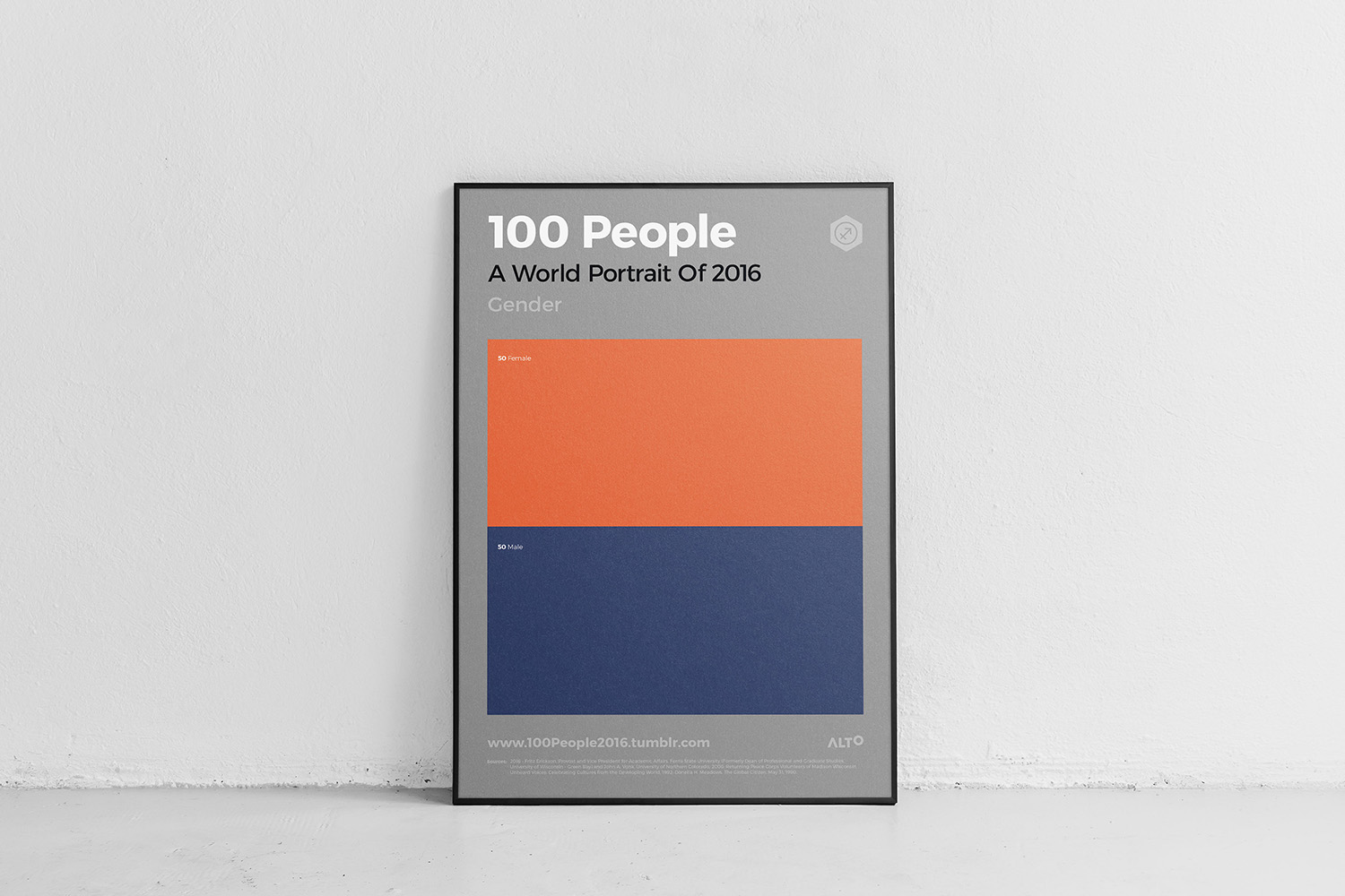 alto 100 people poster 2