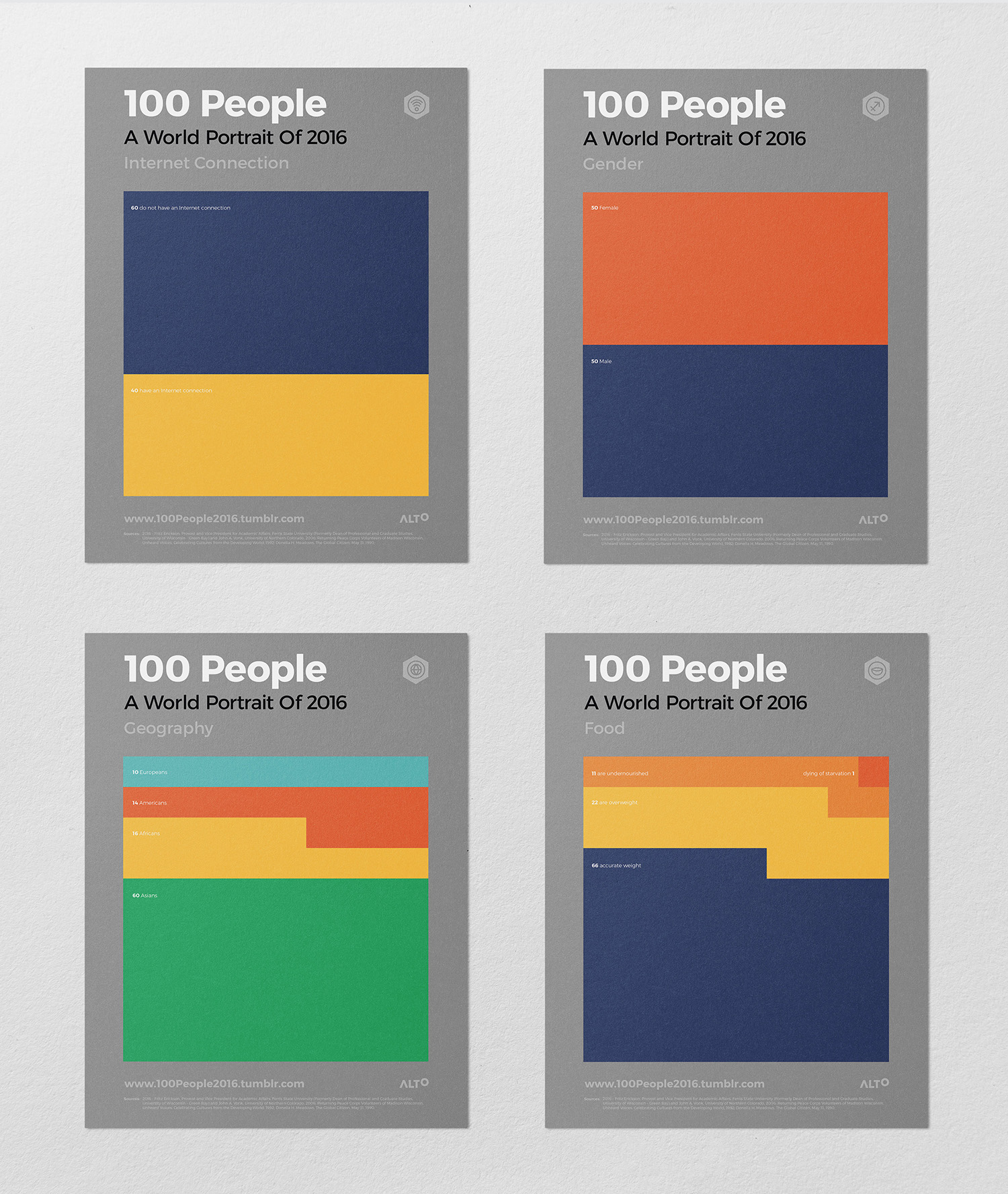 alto 100 people posters2